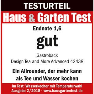 62438_Design_Tea_and_More_Advanced_Test_Verdict