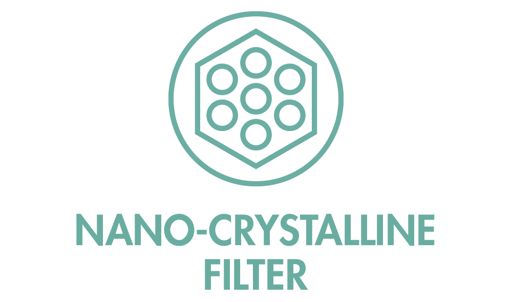 GASTROBACK® Air Purifier AG+ AirProtect - Nano-Crystalline Filter