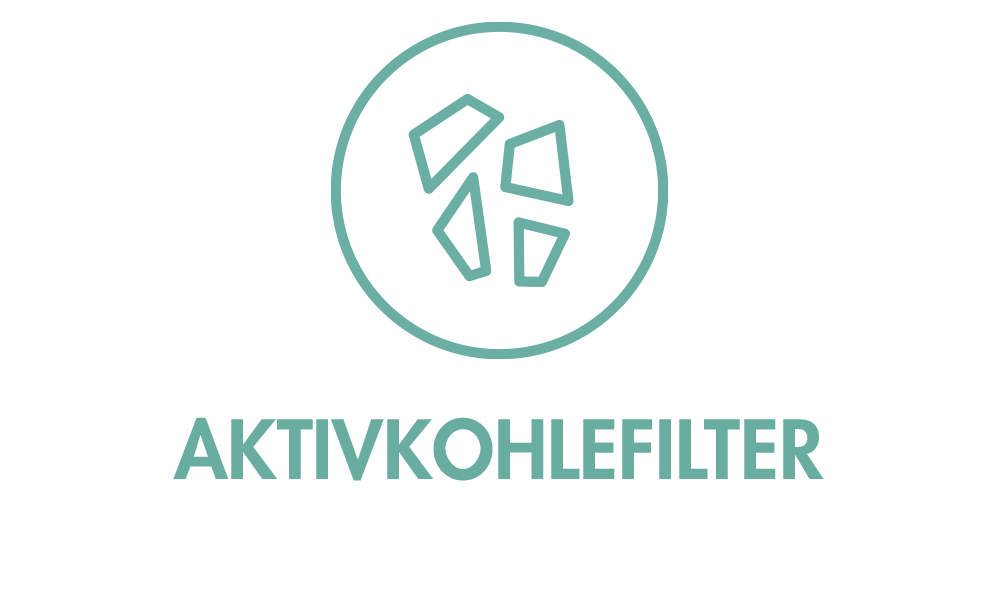 GASTROBACK® Luftreiniger AG+ AirProtect Portable - Aktivkohlefilter