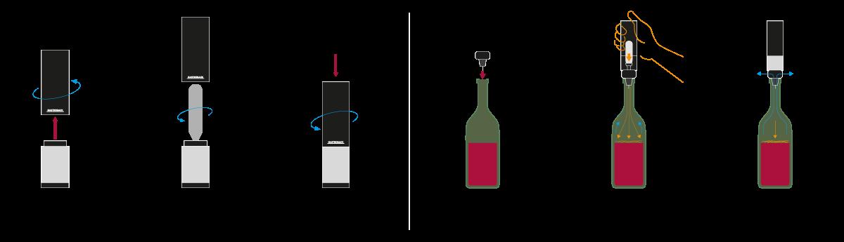 Aroma Weinverschluss Funktionsweise
