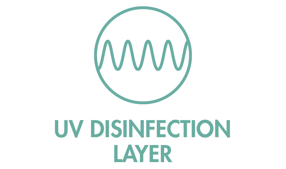 GASTROBACK® Air Purifier AG+ AirProtect - UV Disinfection Layer