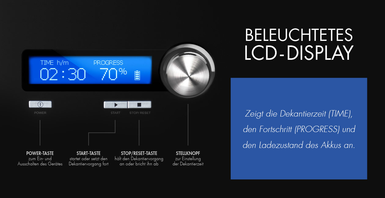 Beleuchtetes LCD-Display